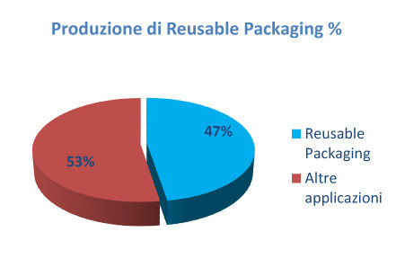 Karton_Reusable_Packaging-2.jpg